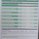 Evaluaciones tutores CEIP Santa Rosa Lima - Detectives en el cole (1)